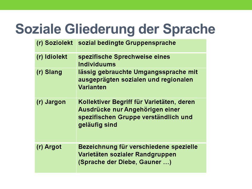 Soziale Gliederung der Sprache (r) Soziolektsozial bedingte Gruppensprache (r) Idiolektspezifische Sprechweise eines Individuums (r) Slanglässig gebra
