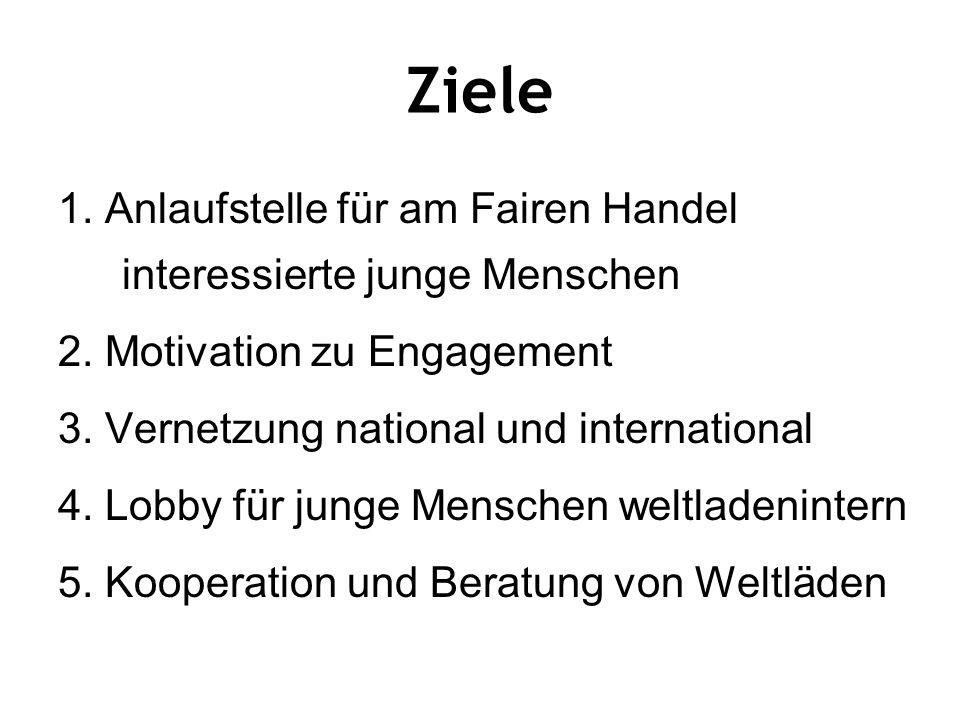 Ziele 1. Anlaufstelle für am Fairen Handel interessierte junge Menschen 2. Motivation zu Engagement 3. Vernetzung national und international 4. Lobby