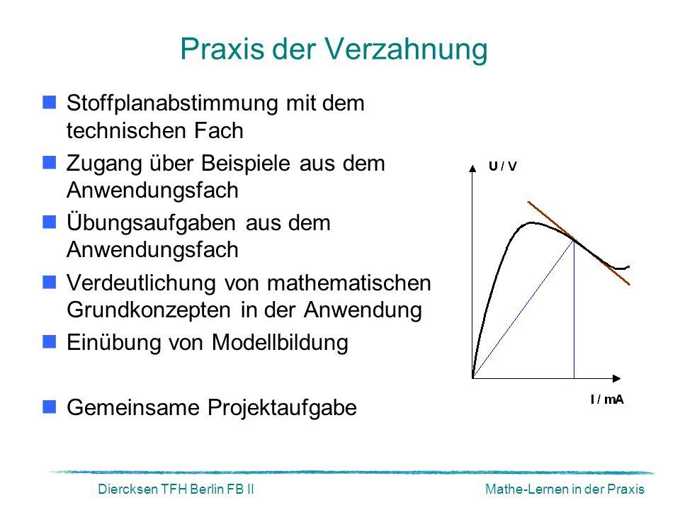 Diercksen TFH Berlin FB IIMathe-Lernen in der Praxis Praxis der Verzahnung Stoffplanabstimmung mit dem technischen Fach Zugang über Beispiele aus dem