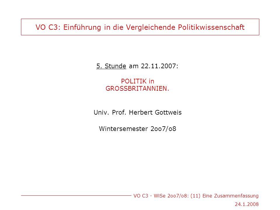 VO C3 - WiSe 2oo7/o8: (11) Eine Zusammenfassung 24.1.2008 VO C3: Einführung in die Vergleichende Politikwissenschaft 5.