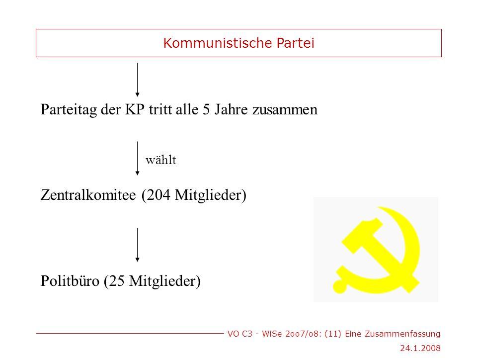 VO C3 - WiSe 2oo7/o8: (11) Eine Zusammenfassung 24.1.2008 Parteitag der KP tritt alle 5 Jahre zusammen Zentralkomitee (204 Mitglieder) Politbüro (25 Mitglieder) wählt Kommunistische Partei