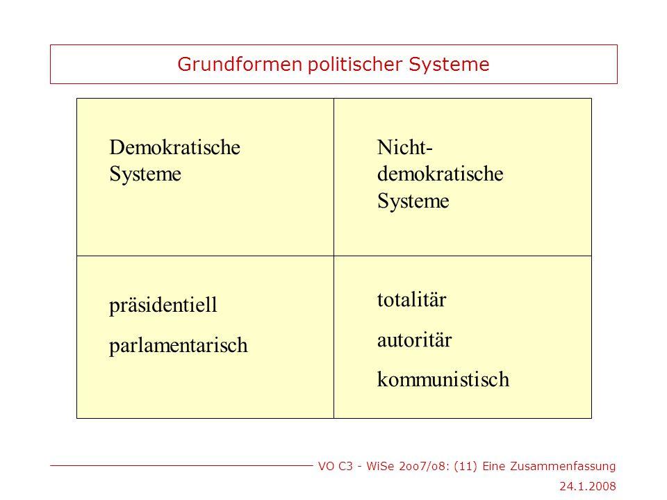 VO C3 - WiSe 2oo7/o8: (11) Eine Zusammenfassung 24.1.2008 Demokratische Systeme Nicht- demokratische Systeme präsidentiell parlamentarisch totalitär autoritär kommunistisch Grundformen politischer Systeme