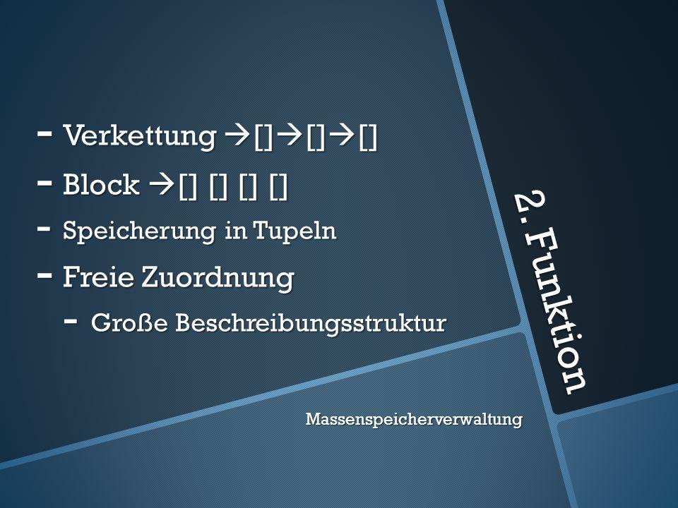 2. Funktion - Verkettung  []  []  [] - Block  [] [] [] [] - Speicherung in Tupeln - Freie Zuordnung - Große Beschreibungsstruktur Massenspeicherve
