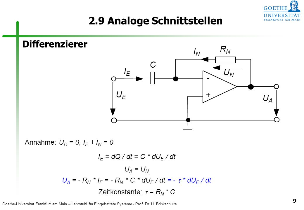 Goethe-Universität Frankfurt am Main – Lehrstuhl für Eingebettete Systeme - Prof. Dr. U. Brinkschulte 9 2.9 Analoge Schnittstellen Annahme: U D = 0, I
