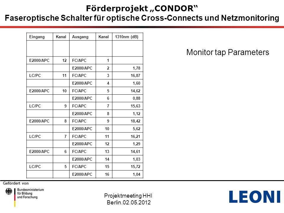 "Gefördert von Förderprojekt ""CONDOR Faseroptische Schalter für optische Cross-Connects und Netzmonitoring Projektmeeting HHI Berlin.02.05.2012 EingangKanalAusgangKanal1310nm (dB) E2000/APC12FC/APC1 E2000/APC21,78 LC/PC11FC/APC316,87 E2000/APC41,60 E2000/APC10FC/APC514,62 E2000/APC60,88 LC/PC9FC/APC715,63 E2000/APC81,12 E2000/APC8FC/APC918,42 E2000/APC105,62 LC/PC7FC/APC1116,21 E2000/APC121,29 E2000/APC6FC/APC1314,61 E2000/APC141,03 LC/PC5FC/APC1515,72 E2000/APC161,04 Monitor tap Parameters"