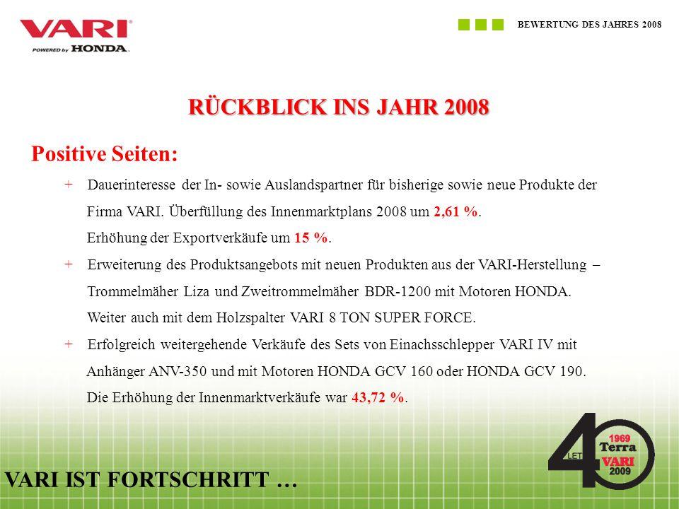 VERGLEICH DER VERKÄUFE VARI IST FORTSCHRITT … VERGLEICH DER VERKÄUFE 2007/2008 – AUSGEWÄHLTE PRODUKTE Prozentuelle Erhöhung zwischen 2007-2008 ist 43,72 %