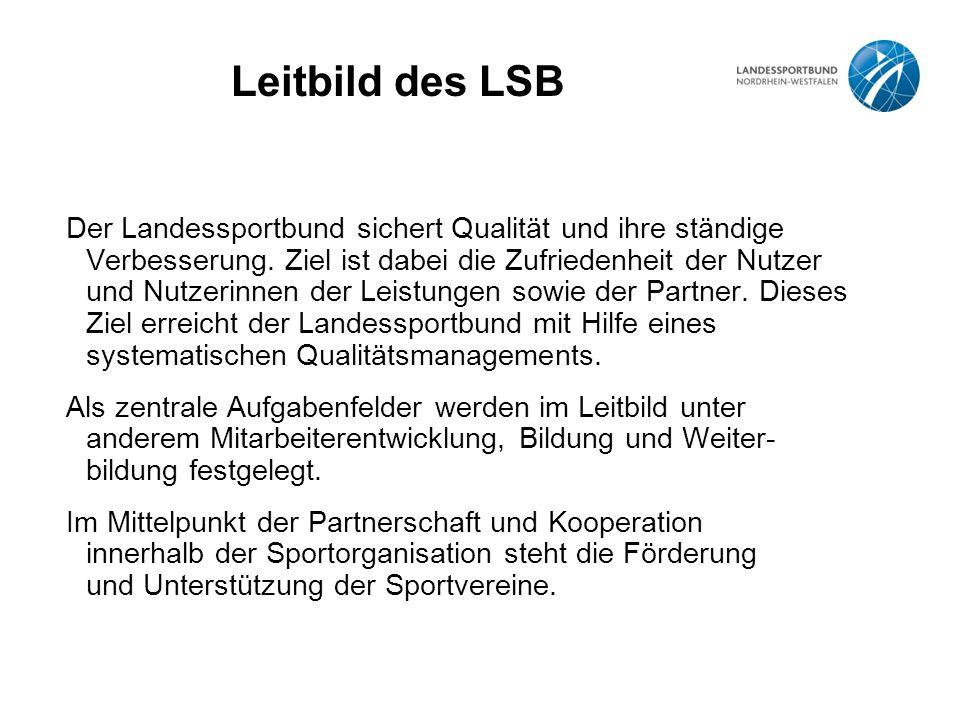 Der Landessportbund sichert Qualität und ihre ständige Verbesserung. Ziel ist dabei die Zufriedenheit der Nutzer und Nutzerinnen der Leistungen sowie