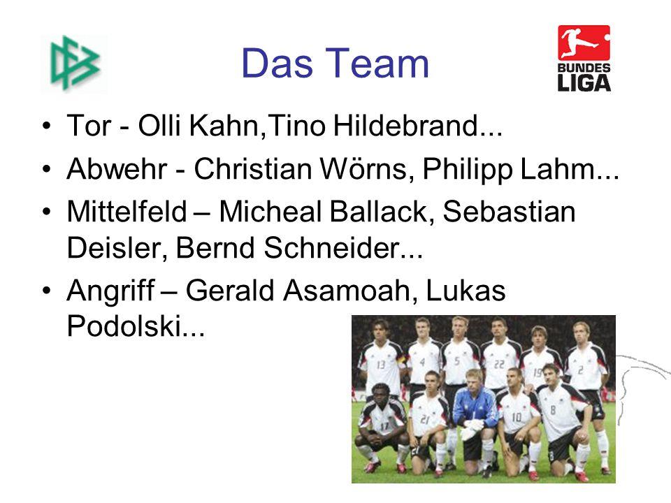 Das Team Tor - Olli Kahn,Tino Hildebrand...Abwehr - Christian Wörns, Philipp Lahm...
