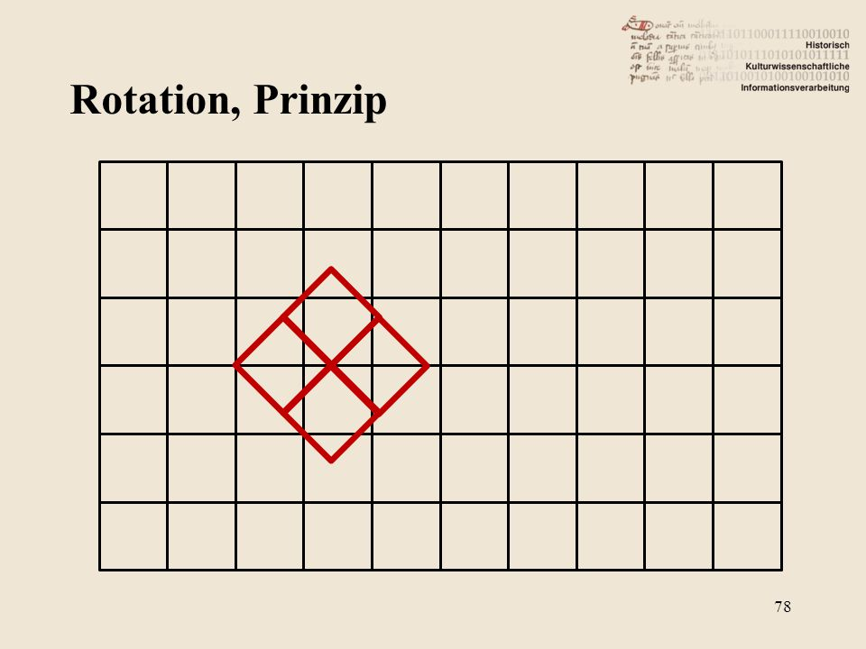 78 Rotation, Prinzip