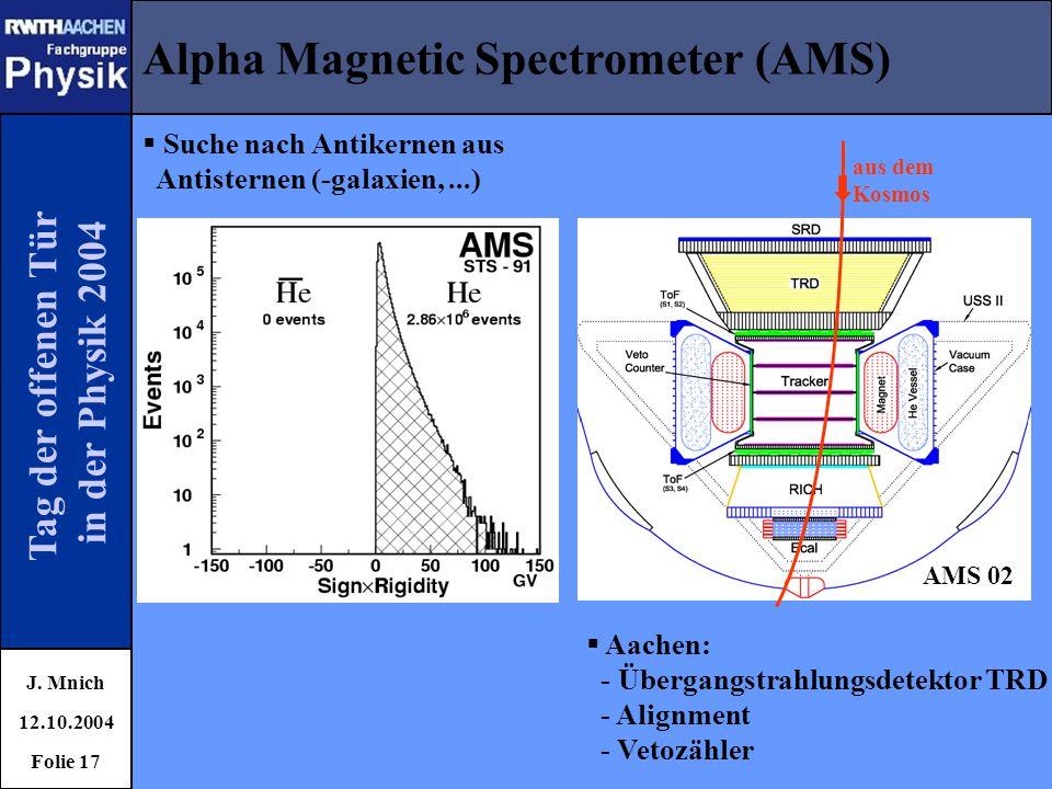 Tag der offenen Tür in der Physik 2004 Alpha Magnetic Spectrometer (AMS) J. Mnich 12.10.2004 Folie 17  Suche nach Antikernen aus Antisternen (-galaxi
