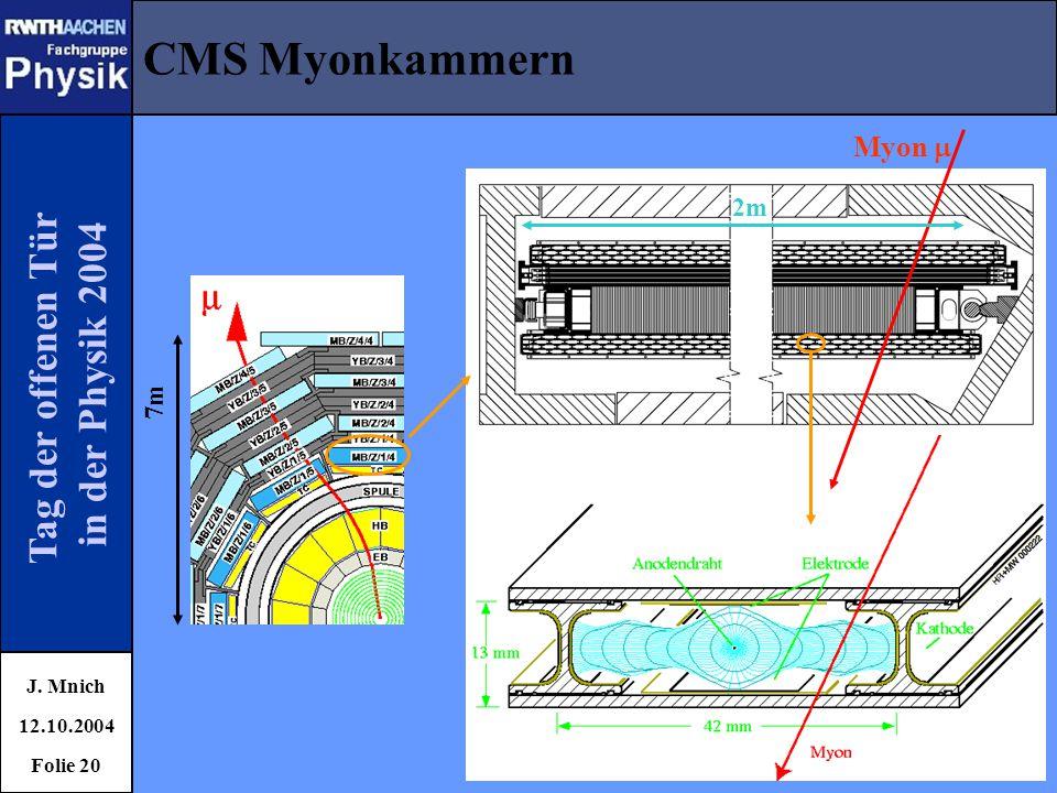 Tag der offenen Tür in der Physik 2004 CMS Myonkammern J. Mnich 12.10.2004 Folie 20 Myon  2m 7m