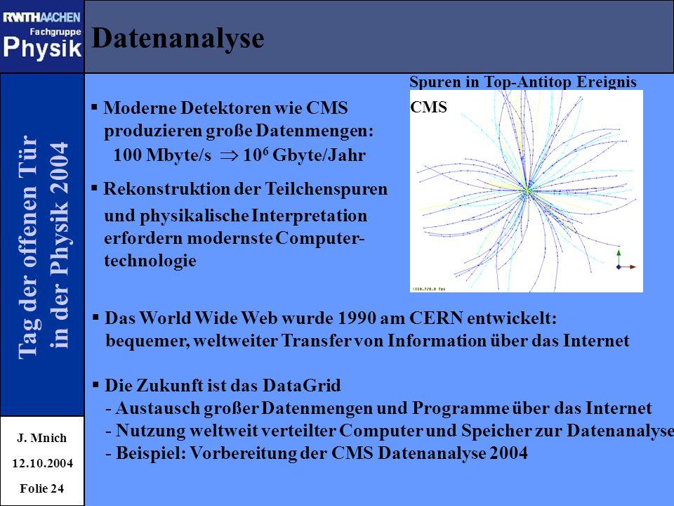 Tag der offenen Tür in der Physik 2004 Datenanalyse J. Mnich 12.10.2004 Folie 24  Moderne Detektoren wie CMS produzieren große Datenmengen: 100 Mbyte
