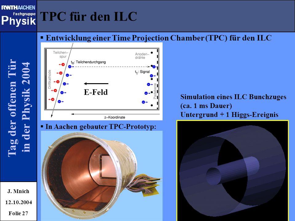 Tag der offenen Tür in der Physik 2004 TPC für den ILC J. Mnich 12.10.2004 Folie 27  Entwicklung einer Time Projection Chamber (TPC) für den ILC Simu