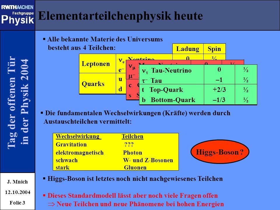 Tag der offenen Tür in der Physik 2004 Elementarteilchenphysik heute J. Mnich 12.10.2004 Folie 3  Alle bekannte Materie des Universums besteht aus 4