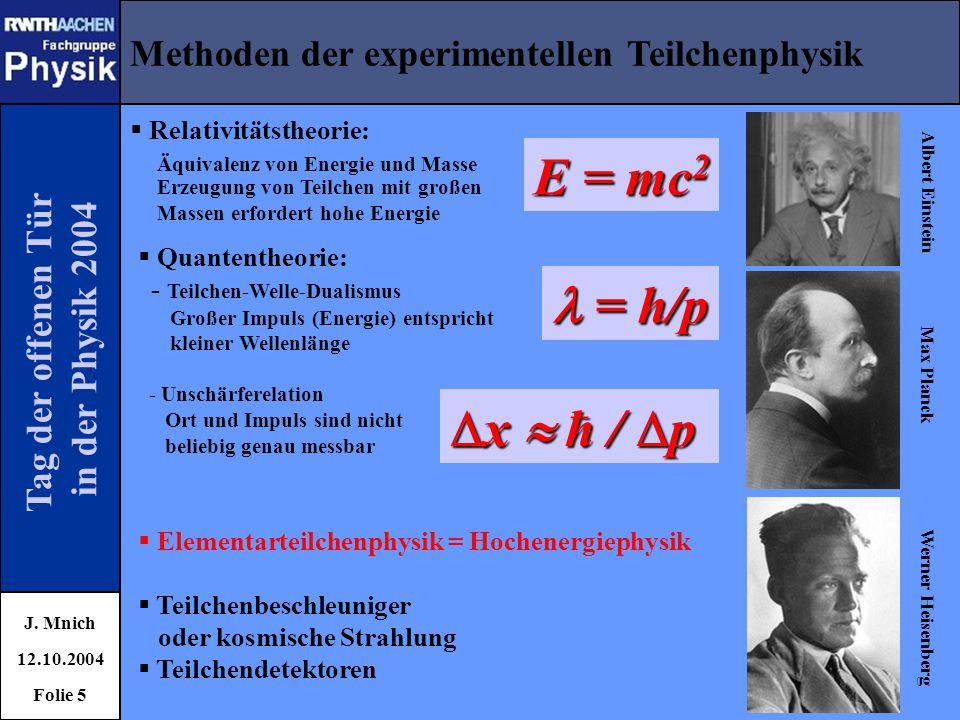 Tag der offenen Tür in der Physik 2004 Methoden der experimentellen Teilchenphysik J. Mnich 12.10.2004 Folie 5  Relativitätstheorie: Äquivalenz von E