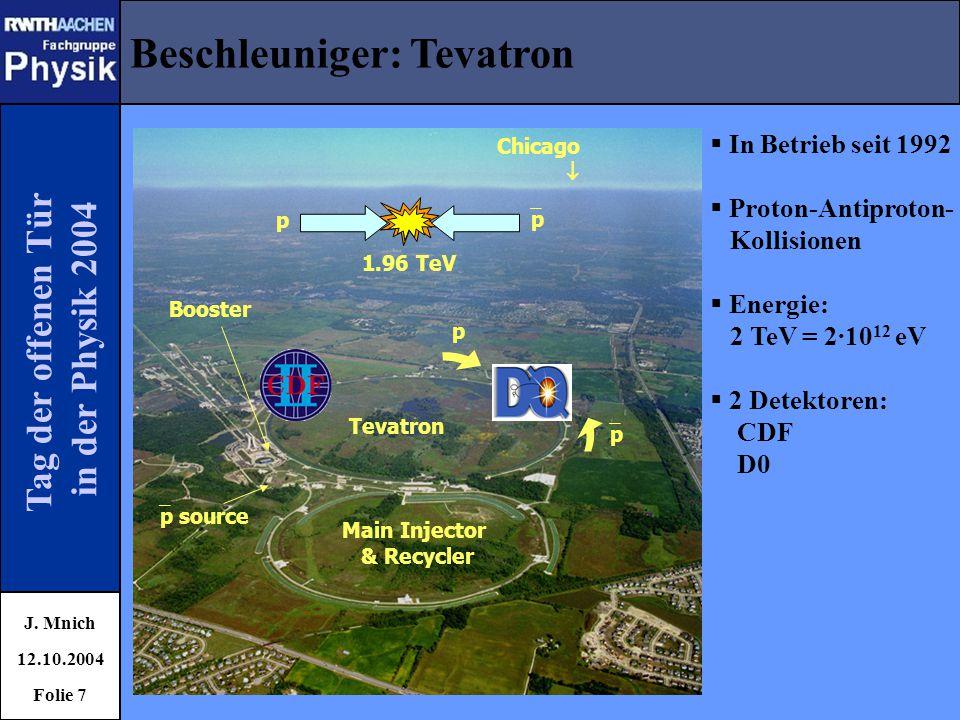 Tag der offenen Tür in der Physik 2004 Beschleuniger: Tevatron J. Mnich 12.10.2004 Folie 7  In Betrieb seit 1992  Proton-Antiproton- Kollisionen  E