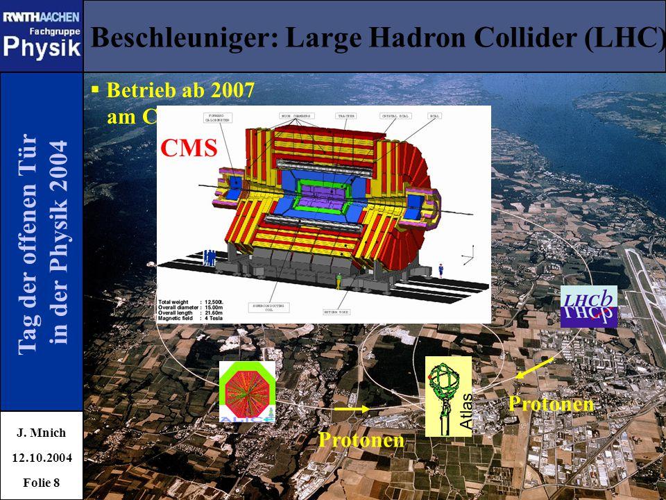 Protonen Atlas Tag der offenen Tür in der Physik 2004 Beschleuniger: Large Hadron Collider (LHC) J. Mnich 12.10.2004 Folie 8  Betrieb ab 2007 am CERN