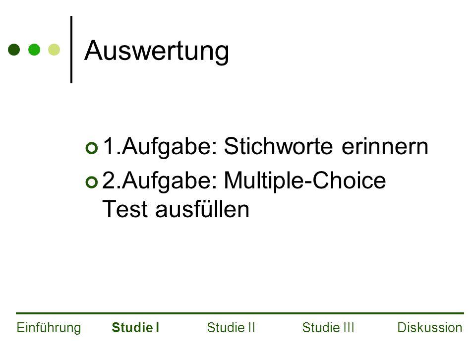 Auswertung 1.Aufgabe: Stichworte erinnern 2.Aufgabe: Multiple-Choice Test ausfüllen EinführungStudie IStudie IIStudie IIIDiskussion