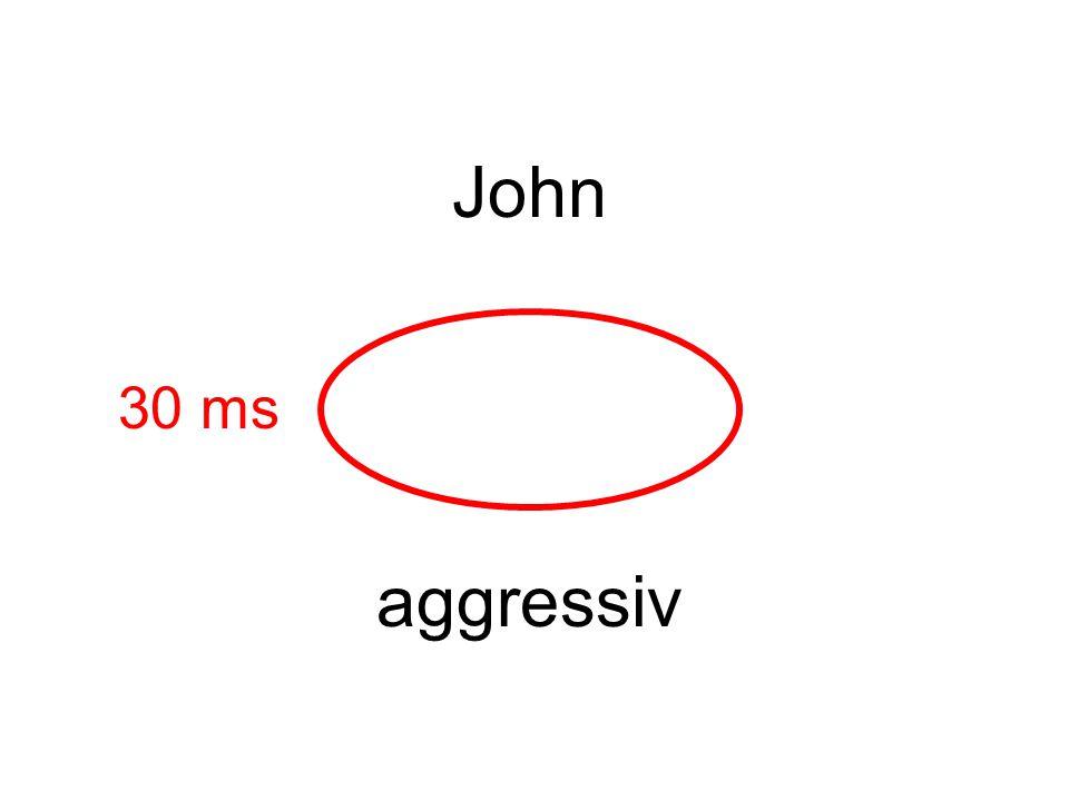 John aggressiv 30 ms