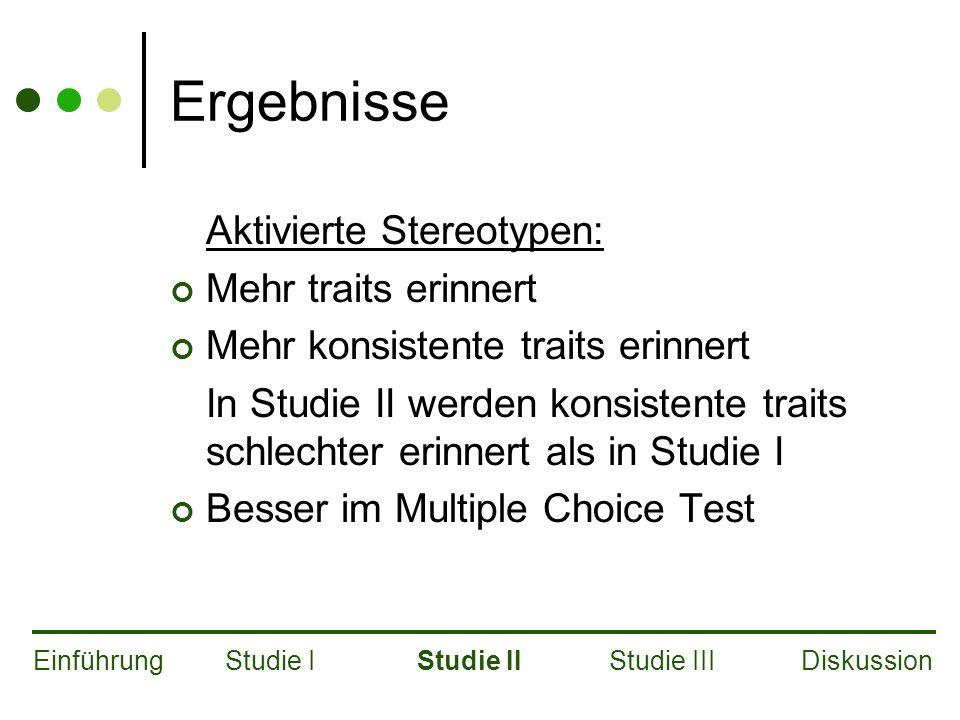 Ergebnisse Aktivierte Stereotypen: Mehr traits erinnert Mehr konsistente traits erinnert In Studie II werden konsistente traits schlechter erinnert als in Studie I Besser im Multiple Choice Test EinführungStudie IStudie IIStudie IIIDiskussion