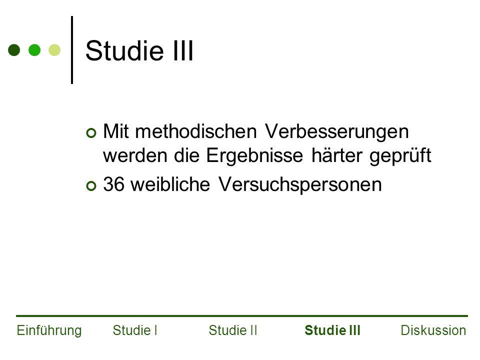 Studie III Mit methodischen Verbesserungen werden die Ergebnisse härter geprüft 36 weibliche Versuchspersonen EinführungStudie IStudie IIStudie IIIDiskussion