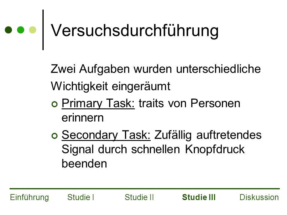 Versuchsdurchführung Zwei Aufgaben wurden unterschiedliche Wichtigkeit eingeräumt Primary Task: traits von Personen erinnern Secondary Task: Zufällig auftretendes Signal durch schnellen Knopfdruck beenden EinführungStudie IStudie IIStudie IIIDiskussion