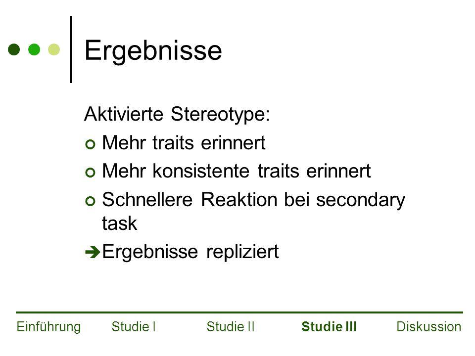 Ergebnisse Aktivierte Stereotype: Mehr traits erinnert Mehr konsistente traits erinnert Schnellere Reaktion bei secondary task  Ergebnisse repliziert EinführungStudie IStudie IIStudie IIIDiskussion