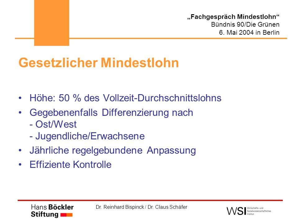 """Dr. Reinhard Bispinck / Dr. Claus Schäfer """"Fachgespräch Mindestlohn"""" Bündnis 90/Die Grünen 6. Mai 2004 in Berlin Gesetzlicher Mindestlohn Höhe: 50 % d"""