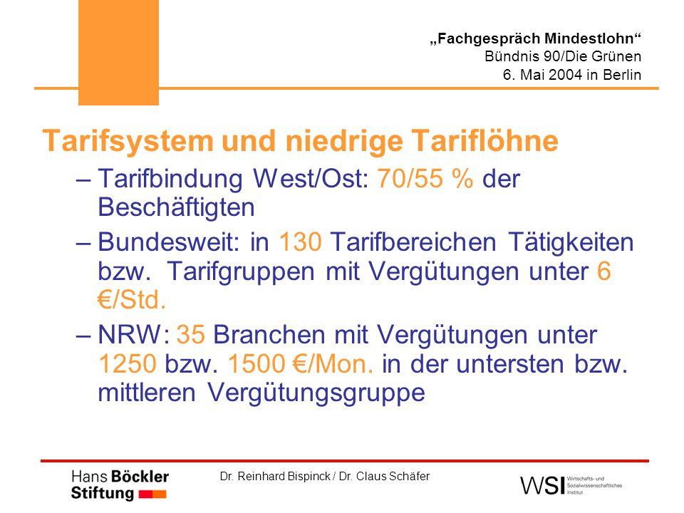 """Dr. Reinhard Bispinck / Dr. Claus Schäfer """"Fachgespräch Mindestlohn"""" Bündnis 90/Die Grünen 6. Mai 2004 in Berlin Tarifsystem und niedrige Tariflöhne –"""