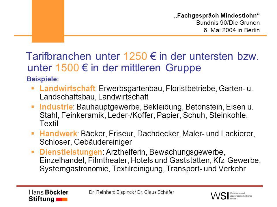 """Dr. Reinhard Bispinck / Dr. Claus Schäfer """"Fachgespräch Mindestlohn"""" Bündnis 90/Die Grünen 6. Mai 2004 in Berlin Tarifbranchen unter 1250 € in der unt"""