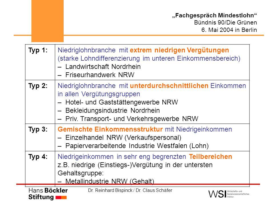 """Dr. Reinhard Bispinck / Dr. Claus Schäfer """"Fachgespräch Mindestlohn"""" Bündnis 90/Die Grünen 6. Mai 2004 in Berlin Typ 1:Niedriglohnbranche mit extrem n"""