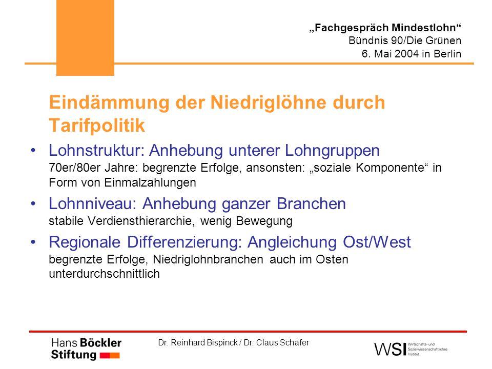 """Dr. Reinhard Bispinck / Dr. Claus Schäfer """"Fachgespräch Mindestlohn"""" Bündnis 90/Die Grünen 6. Mai 2004 in Berlin Eindämmung der Niedriglöhne durch Tar"""