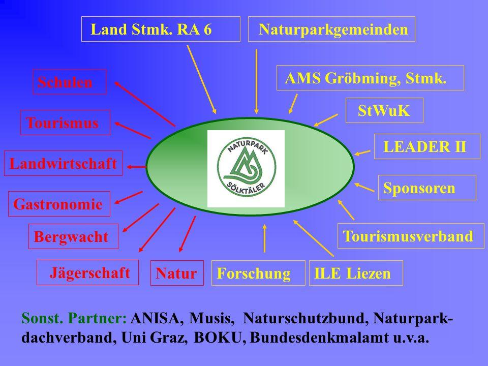 Jägerschaft AMS Gröbming, Stmk. Bergwacht Tourismusverband Natur Sponsoren LEADER II Land Stmk. RA 6 StWuK Naturparkgemeinden ILE LiezenForschung Gast