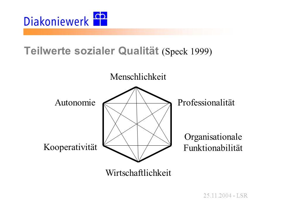 25.11.2004 - LSR Teilwerte sozialer Qualität (Speck 1999) Menschlichkeit Wirtschaftlichkeit ProfessionalitätAutonomie Kooperativität Organisationale Funktionabilität