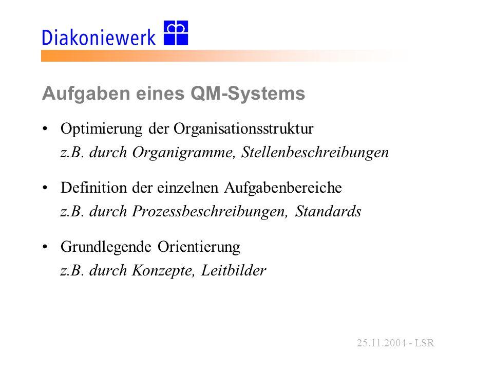 25.11.2004 - LSR Aufgaben eines QM-Systems Optimierung der Organisationsstruktur z.B.