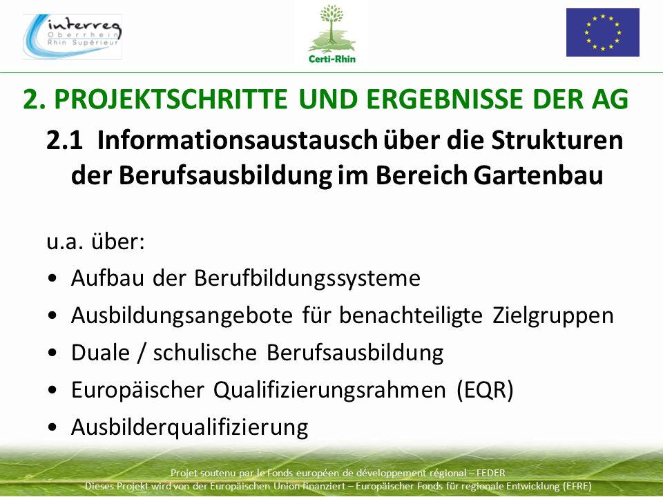 Projet soutenu par le Fonds européen de développement régional – FEDER Dieses Projekt wird von der Europäischen Union finanziert – Europäischer Fonds für regionale Entwicklung (EFRE) 2.