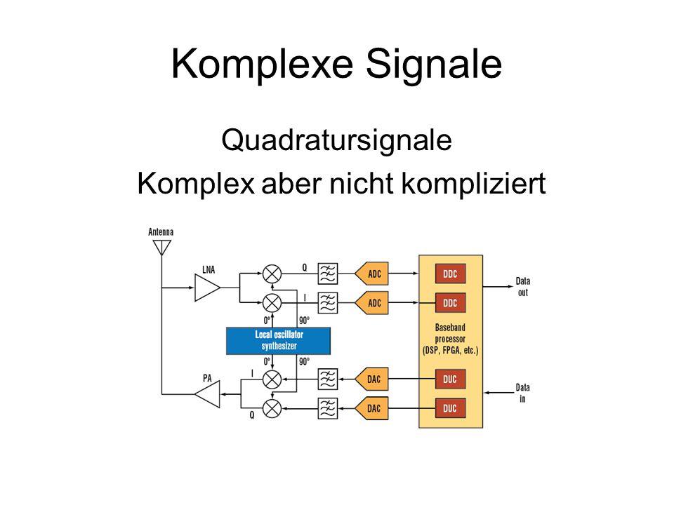 Komplexe Signale Quadratursignale Komplex aber nicht kompliziert