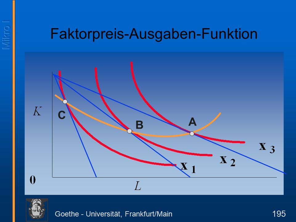 Goethe - Universität, Frankfurt/Main 195 C B A Faktorpreis-Ausgaben-Funktion