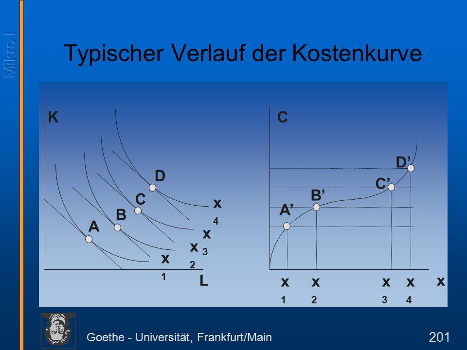 Goethe - Universität, Frankfurt/Main 201 K L C x x1x1 x2x2 x3x3 x4x4 x1x1 x2x2 x3x3 x4x4 A B C D A' D' C' B' Typischer Verlauf der Kostenkurve