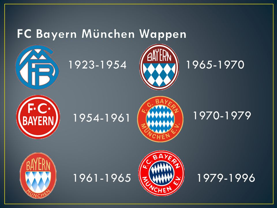 1923-1954 1954-1961 1961-1965 1965-1970 1970-1979 1979-1996