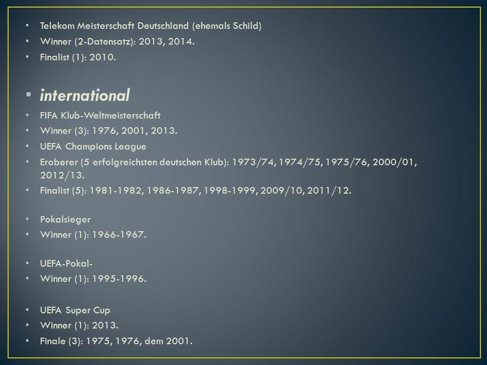 Telekom Meisterschaft Deutschland (ehemals Schild) Winner (2-Datensatz): 2013, 2014. Finalist (1): 2010. international FIFA Klub-Weltmeisterschaft Win