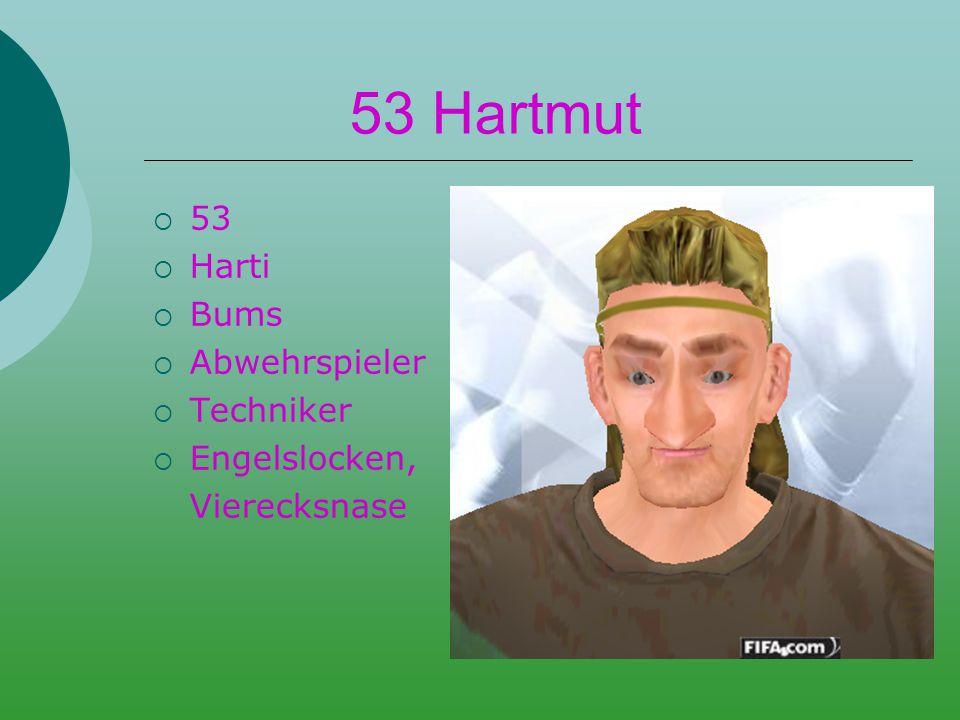 38 Wolfgang  38  Wolfi, Gnagflow  Bums  Abwehrspieler  Problemzonen: Ballannahme, Passspiel  voluminöses Haar