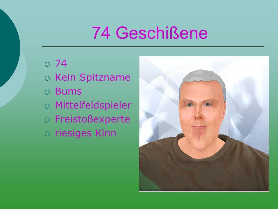 47 Täthläph  47  Täthi  Bums  Stürmer  Distanzschütze  Normalo
