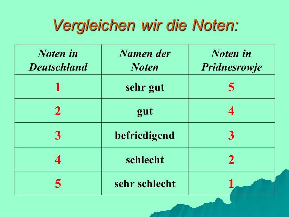 Vergleichen wir die Noten: Noten in Deutschland Namen der Noten Noten in Pridnesrowje 1 sehr gut 5 2 gut 4 3 befriedigend 3 4 schlecht 2 5 sehr schlecht 1