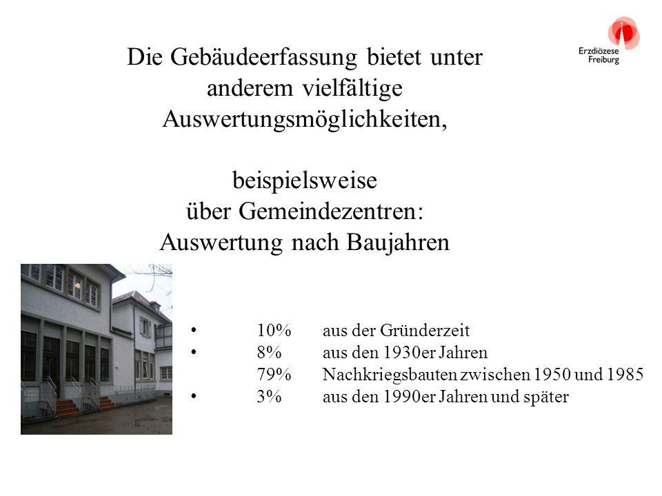 Die Gebäudeerfassung bietet unter anderem vielfältige Auswertungsmöglichkeiten, beispielsweise über Gemeindezentren: Auswertung nach Baujahren 10% aus