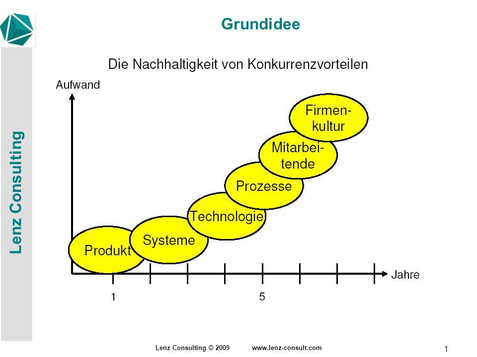 Lenz Consulting Lenz Consulting © 2009 www.lenz-consult.com 1 Grundidee