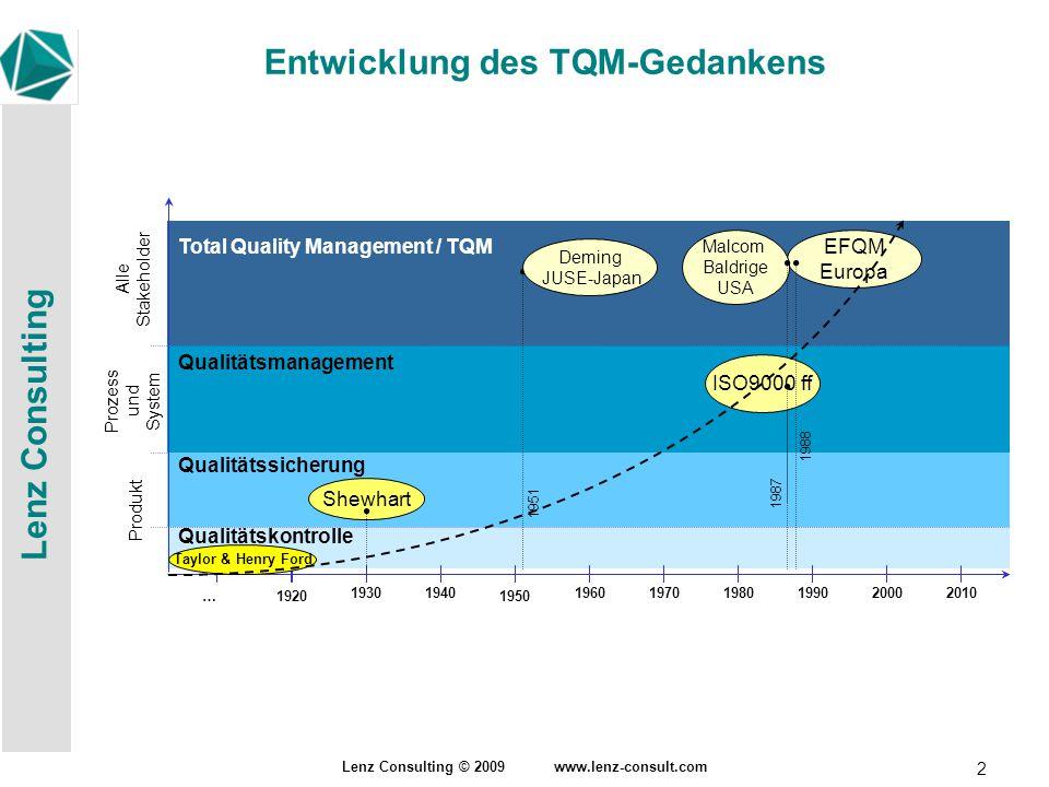 Lenz Consulting Lenz Consulting © 2009 www.lenz-consult.com 3 Ohne eine klare Ausrichtung (Mission, Vision) kann sich ein Unternehmen nicht zielorientiert entwickeln.