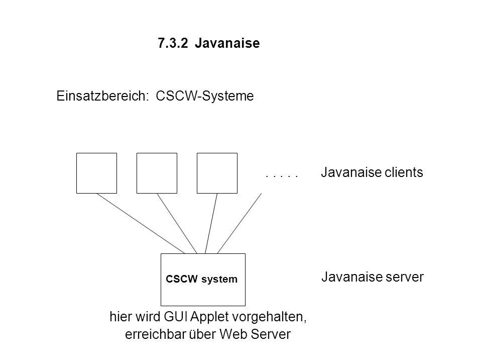 7.3.2 Javanaise Einsatzbereich: CSCW-Systeme..... Javanaise clients Javanaise server CSCW system hier wird GUI Applet vorgehalten, erreichbar über Web