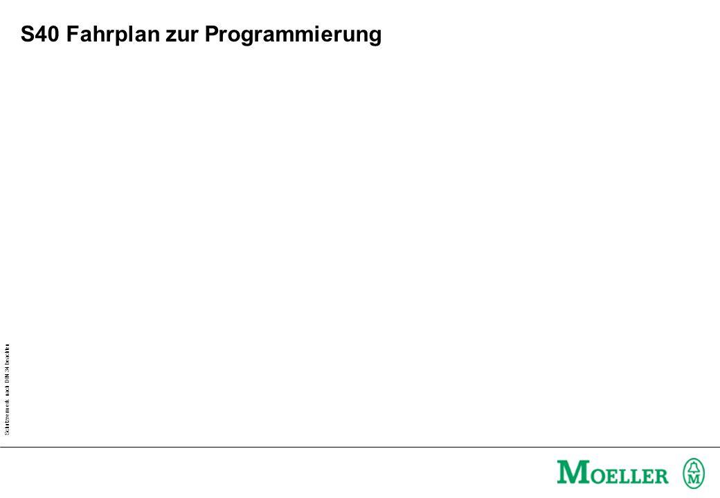 Schutzvermerk nach DIN 34 beachten S40 Fahrplan zur Programmierung