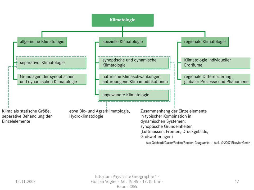KLIMATOLOGIE 1.seperative Klimatologie – Fragen – Aufgaben – wichtige Folien 12.11.2008 Tutorium Physische Geographie 1 - Florian Vogler - Mi.